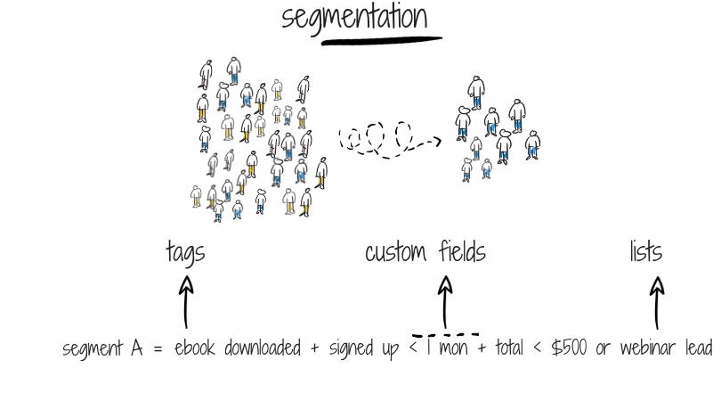 segmentation--1-