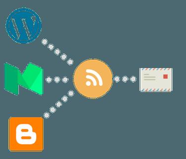 sendx_integration